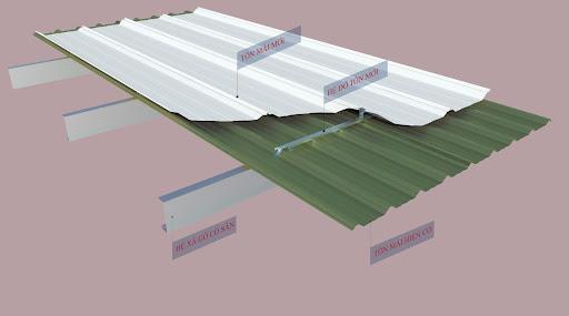 Quy trình xây dựng nhà xưởng nhà kho – HGPT Mechanical